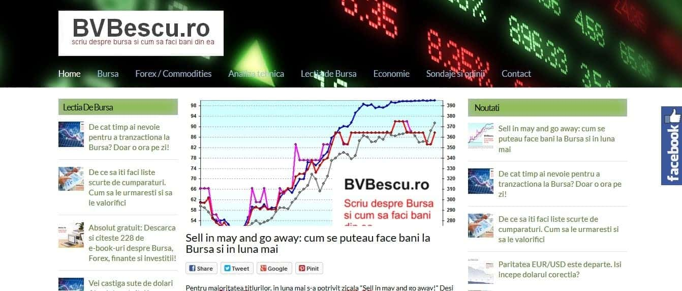 Bursa forex cotatii marfuri