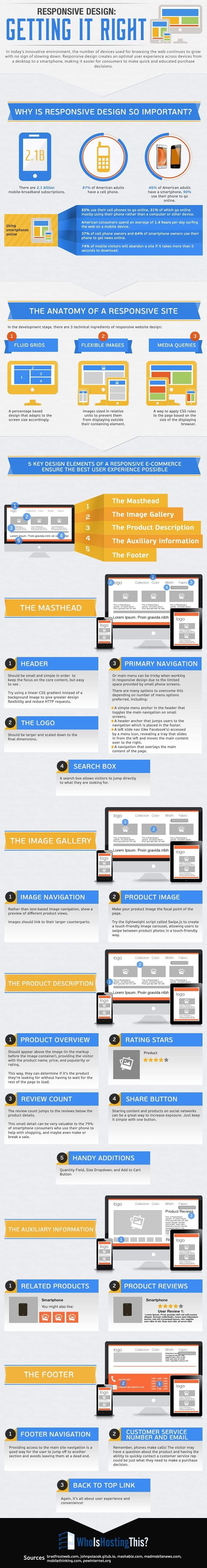design, responsive, website